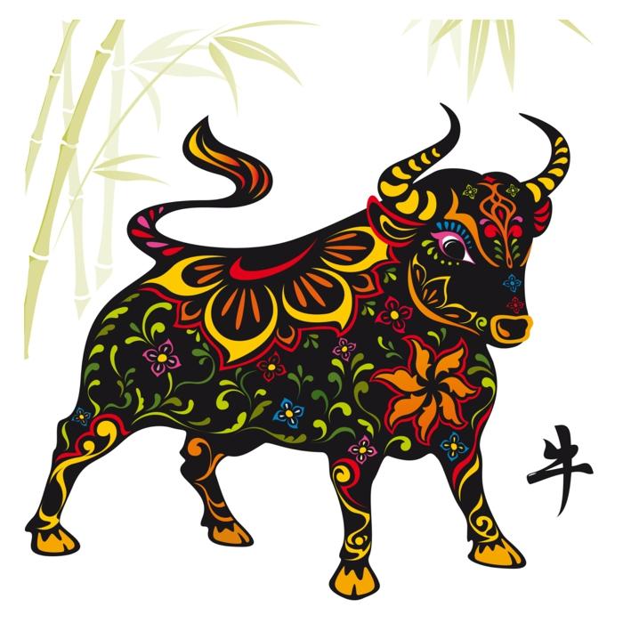 chinesische sternzeichen der feurige affe asia rot chinesisches horoskop bueffel