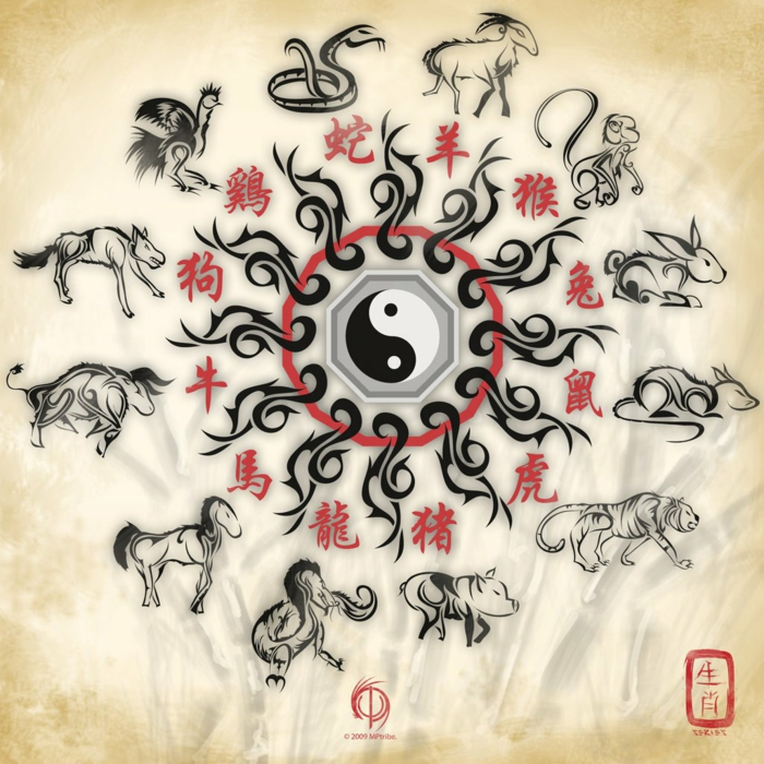 chinesische sternzeichen der feurige affe asia rot chinesisches horoskop pozellan