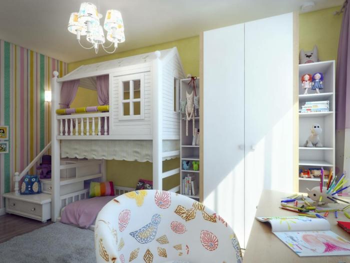 Gestaltung kinderzimmer ber das kinderzimmer mit etwas for Sicherheit im kinderzimmer