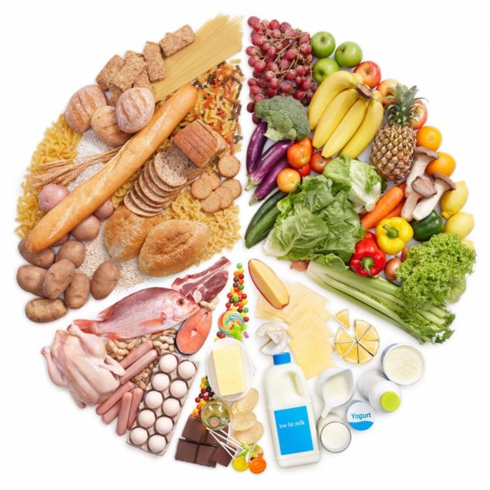 trennkost ernährung lebensmittel kreis gesund essen