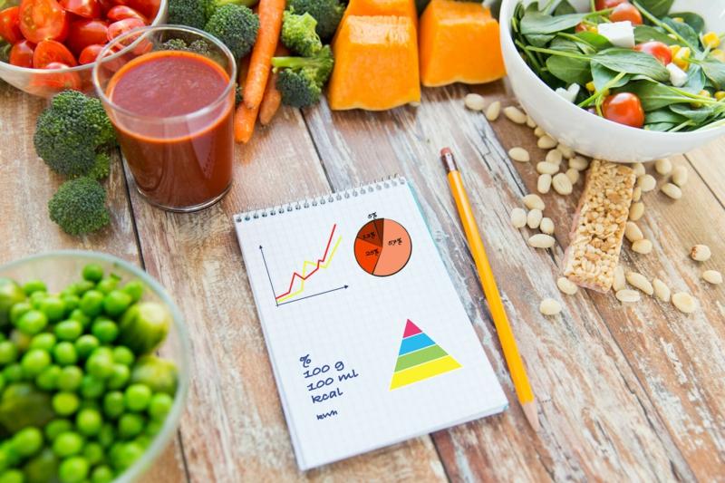 vegane Ernährung veganer Ernährungsplan