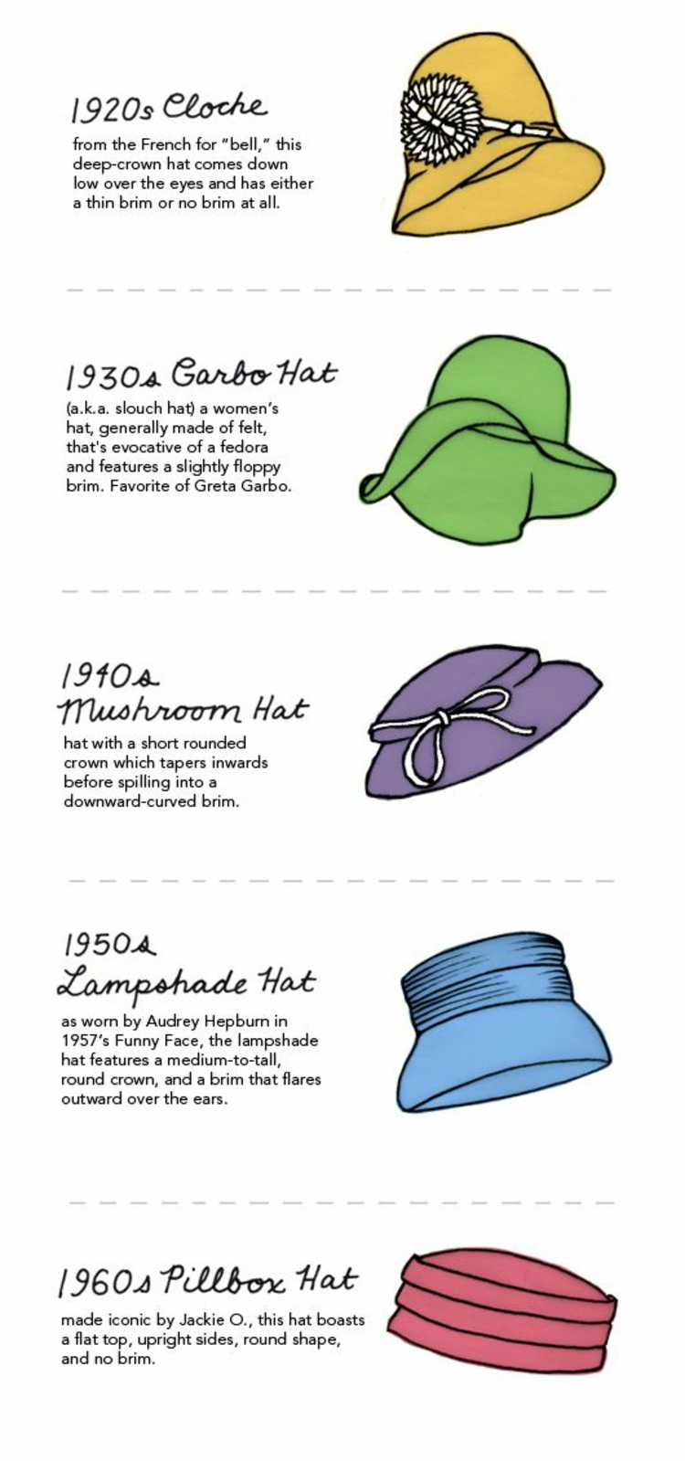 Damenhüte Damenmode und Stylingstipps Damenhut Geschichte