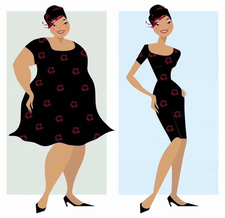 Damenmode große Größen Beispiele und Tipps