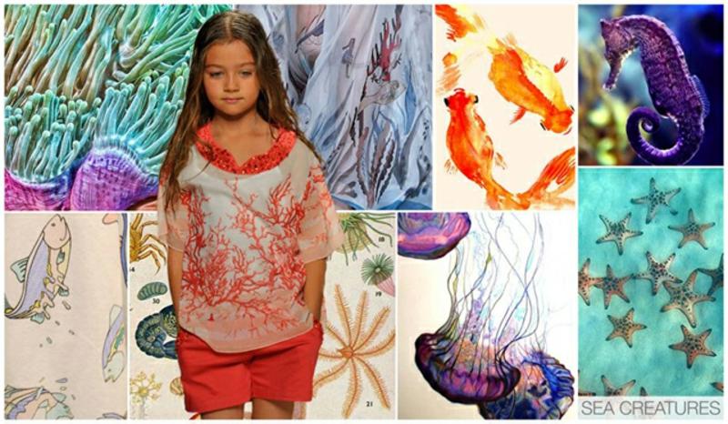 Kindermode Trends 2016 Bilder inspiration Meer