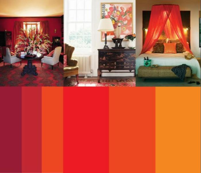 farbgestaltung wohnideen farbkreis panton farbkreis raumgestaltung warm