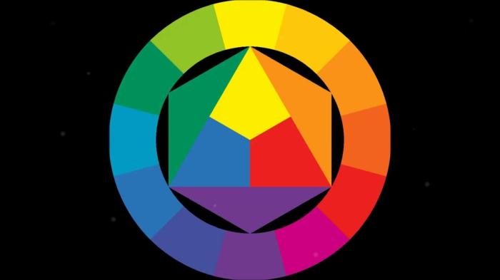 farbgestaltung wohnideen farbkreis
