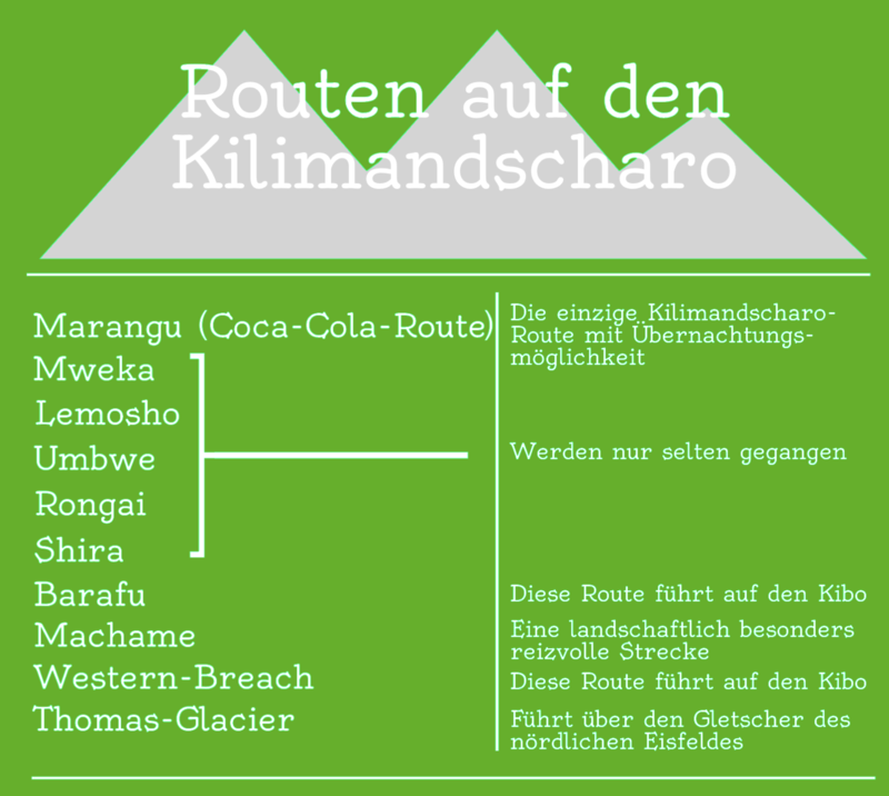 Bergsteiger Gipfelstürmer Gipfelstürmer Grafik 3