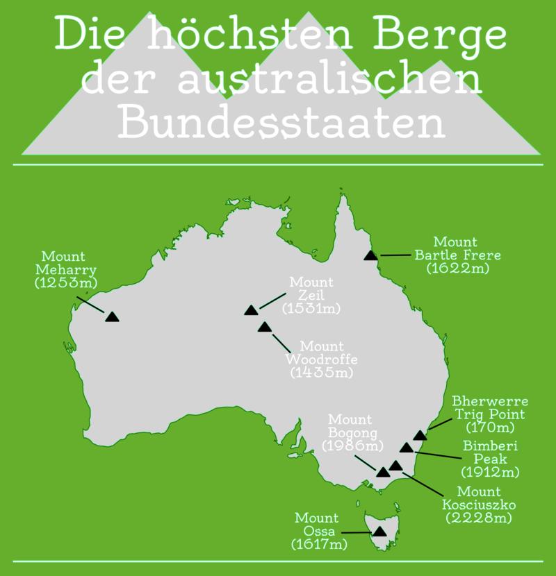 Bergsteiger Gipfelstürmer Gipfelstürmer Grafik 5