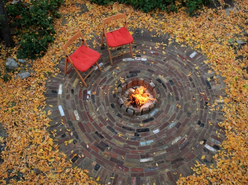 Wie können Sie eine Feuerstelle selber bauen? – Sichern Sie sich ...