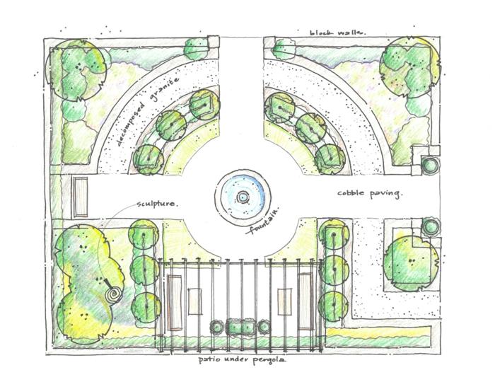 Englischer Garten-ein Spaziergang durch die Jahrhunderte