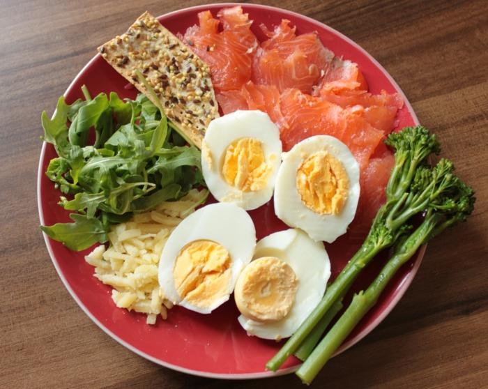 gesundes essen gesund frühstücken gesundheit