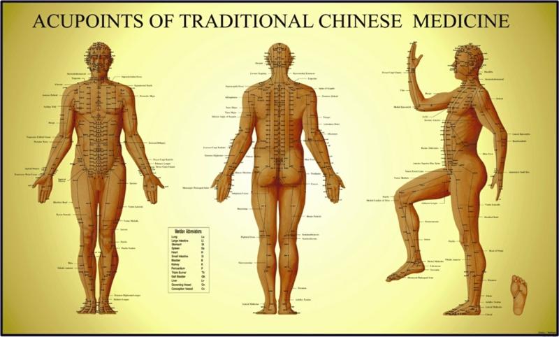 Chinesische Akupunktur ganz Körper Punkte chinesische Medizin