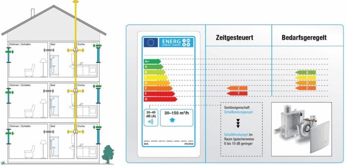 haus renovieren dachbodenisolation illustration überlastung lüftungssystem