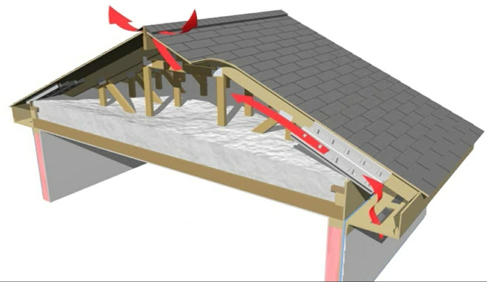 haus renovieren dachbodenisolation illustration