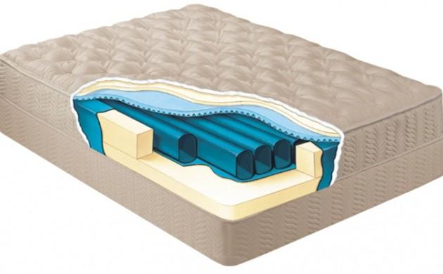 wasserbett-softside-gesund-schlafen-beruhigungsstufe