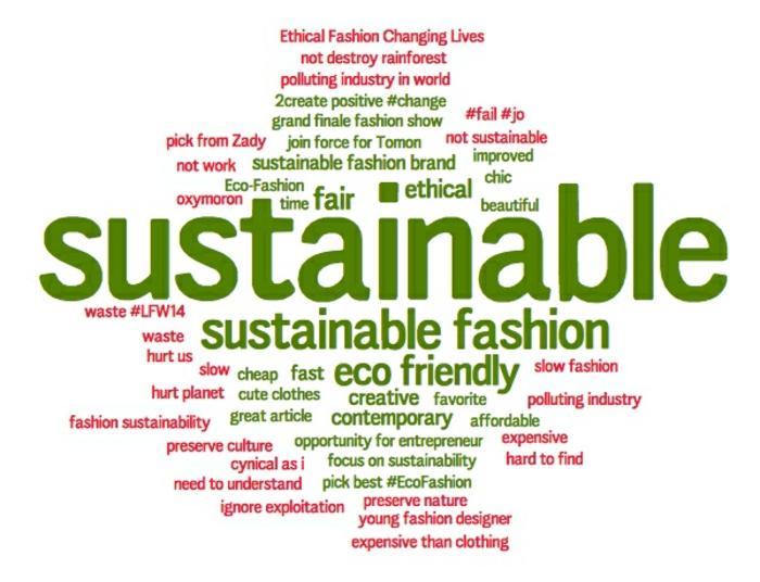 nachhaltige Kleidung Mythen enthüllen nachhaltige Mode Eigenschaften