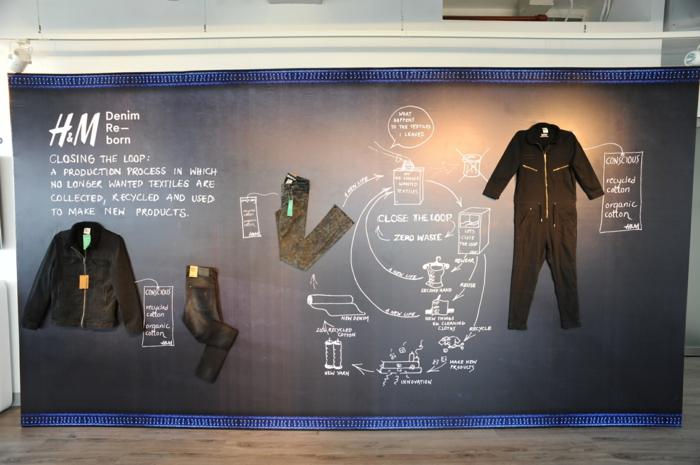 nachhaltige mode ökologische kleidung bio äkologische Nachhaltigkeit hundm6