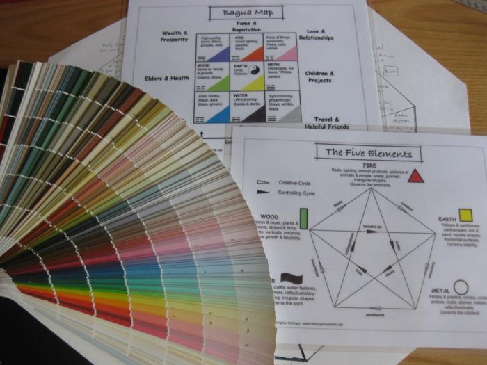 Feng Shui farben einrichtungsbeispiele naturelemente fünf kreislauf regel
