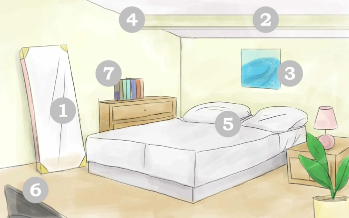 Awesome Feng Shui Farben Schlafzimmer Pictures - House Design Ideas ...