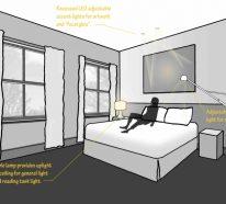 1000 ideen f r interior design wohnideen f r for Wohnungseinrichtung planer