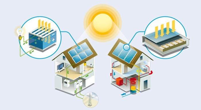 solardachziegel solarenergie speichern9