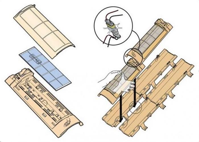 solardachziegel solarenergie speichern7