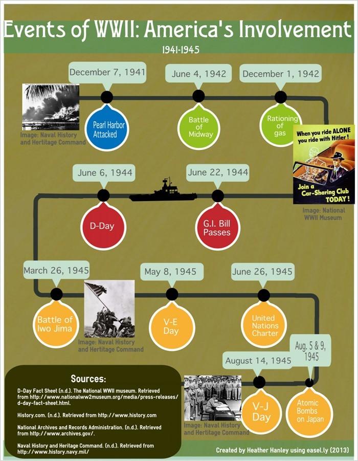 infografik pictochart