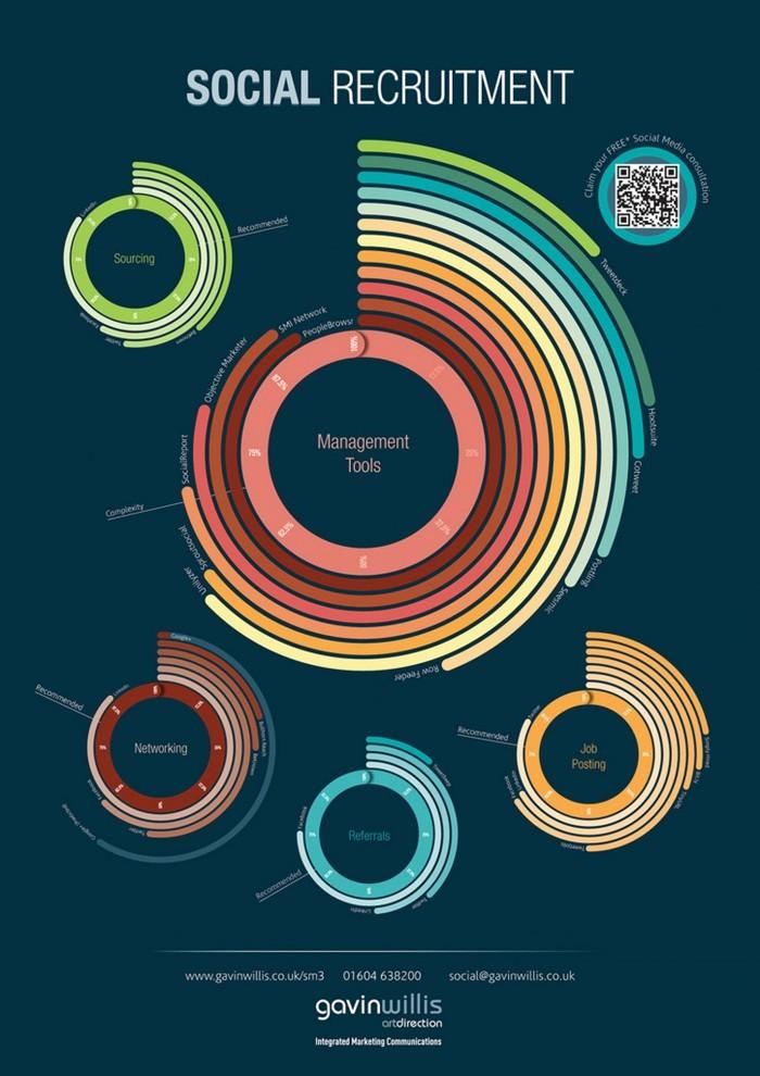 infografik visually