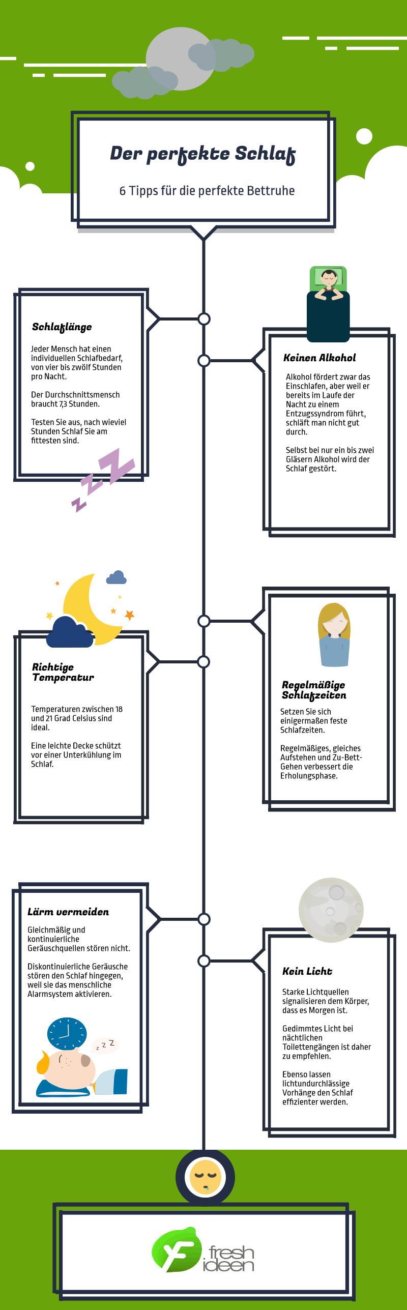 Infografik zum Thema Tipps für den perfekten Schlaf