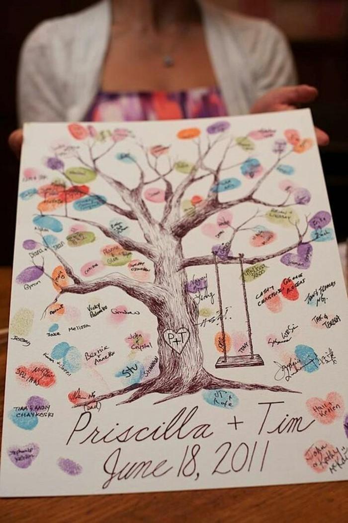 kreative bastelideen gästebuch mit fingerabdrcken der hochzeitsgäste