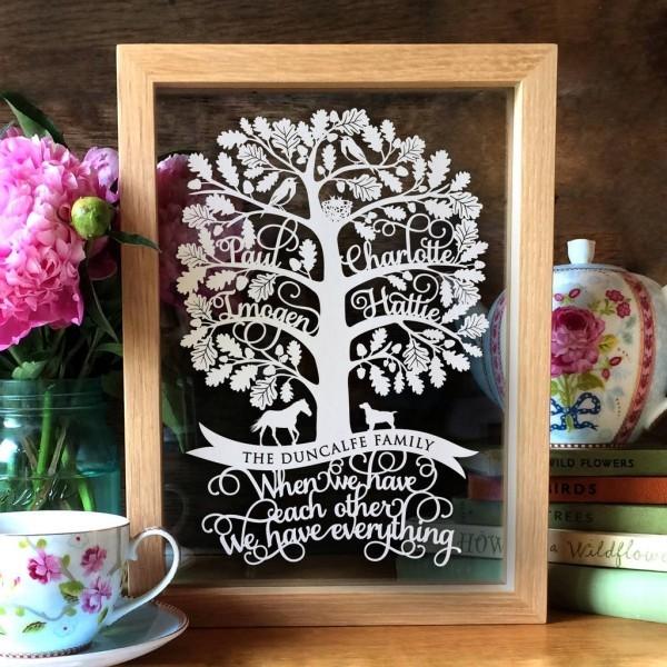 Selbst gebastelter Familienbaum nette Botschaft tolle Geschenkidee für Eltern