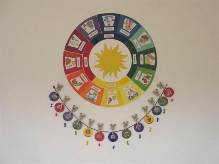 geburtstagskalender basteln kalender diy ideen einfach rund