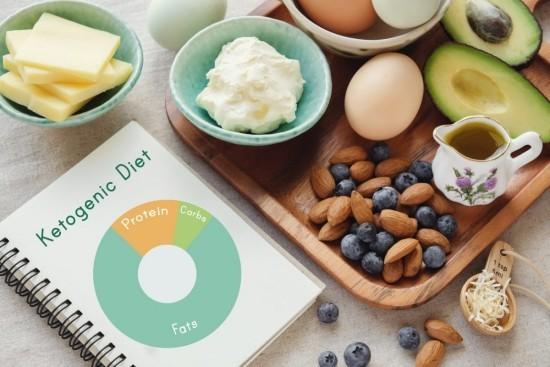 Ketogene Diät Ernährungsplan low carb gesund fettreich arm an Kohlenhydraten Gewichtsabnahme