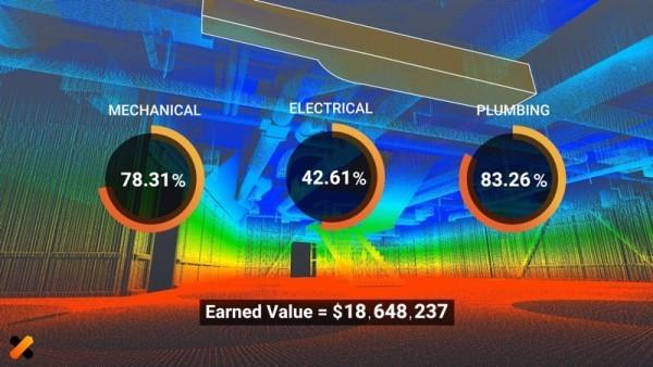 LIDAR und Künstliche Intelligenz von Doxel verbessern den Bau- und Immobiliensektor genaue analyse und fehlerbehandlung