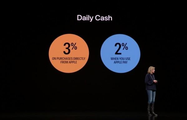 Die Apple Card ist eine neue Kreditkarte, die Sie mit Apple Pay benutzen können daily cash gibt prozent zurück