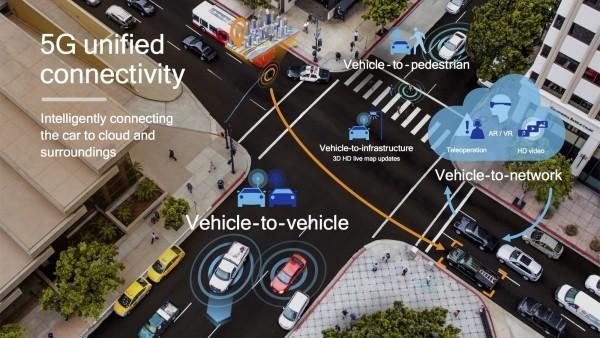 5G-kompatible Autos werden bald zur Realität und unsere Sicherheit verbessern konnektivität mit autos und infrastruktur