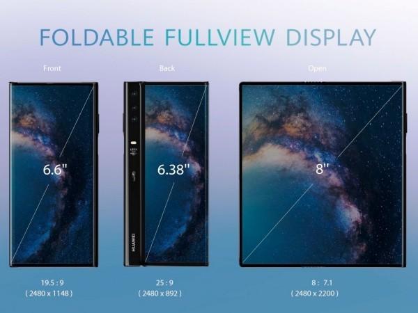 Huawei Mate X Freigabe wird trotz Problemen mit Galaxy Fold nicht verzögert drei modi des neuen huawei