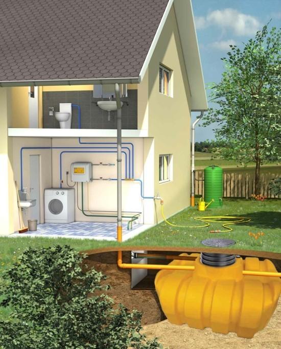 regenwasser nutzen Regenwassernutzungsanlagen umweltbewusst leben