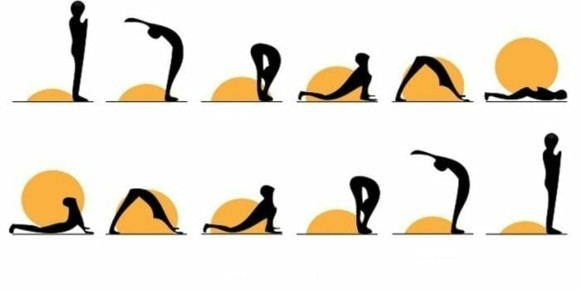Yoga Sonnengruß Surya Namaskar Zyklus