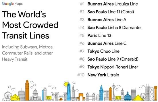 Google Maps kann bestimmen, wie voll Ihr Bus oder Zug sein wird die überfülltesten linien der welt