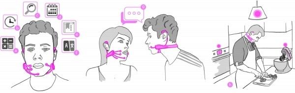 AlterEgo ist ein tragbares Gerät, das Ihre Gedanken lesen kann interaktion mit mitmenschen