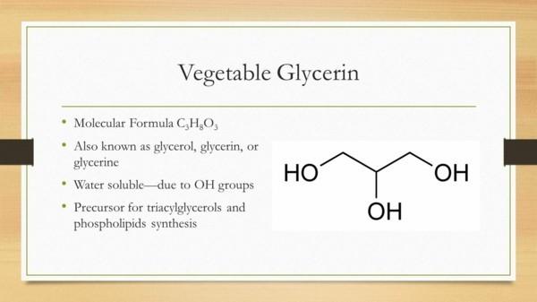 Pflanzliches Glycerin Verwendung Glycerin Strukturformel