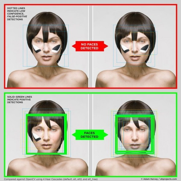 Kleidung gegen Gesichtserkennung könnte die Zukunft der Mode sein makeup und frisuren ausgefallen
