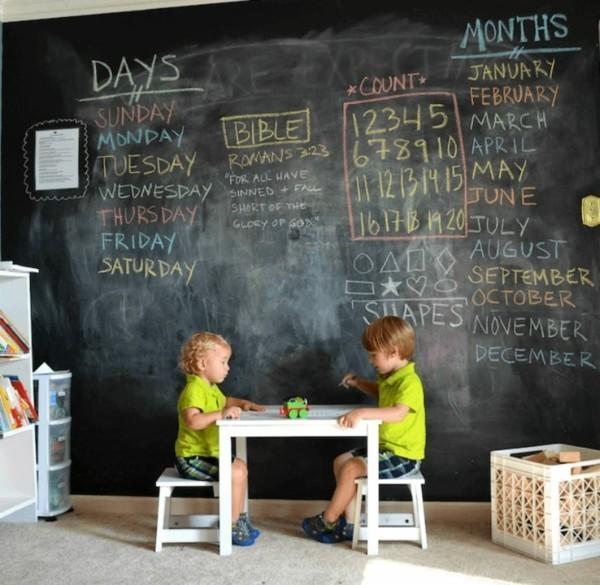 Kreidetafel Kinderzimmer Tafelfarbe kreative Wandideen