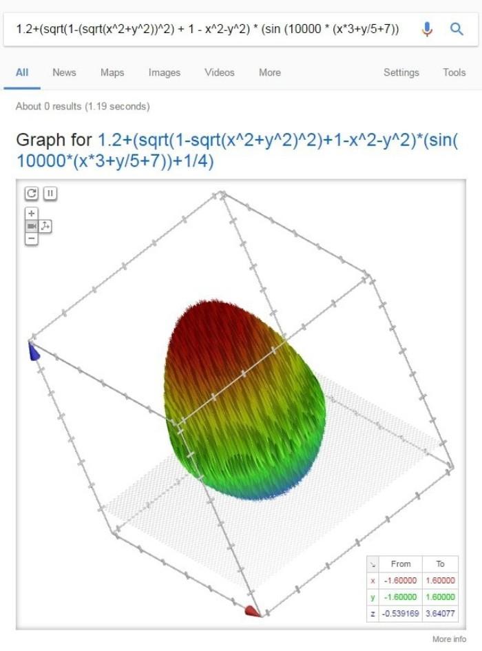 Die besten Google Easter Eggs osterei grafik 3d