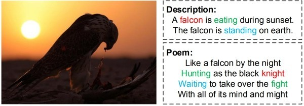 Wie Künstliche Intelligenz die Künste revolutioniert AI generiert gedicht