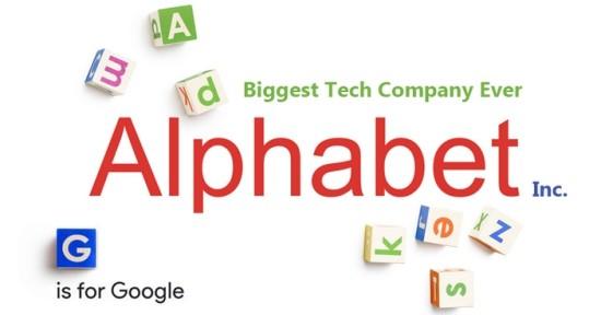 Google Mitbegründer treten zurück und ernennen Sundar Pichai zum Alphabet CEO alphabet logo mit buchstaben spielzeug