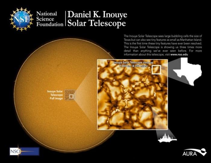 Das detaillierteste Foto, das je von der Sonne aufgenommen wurde offizielles foto erklärung