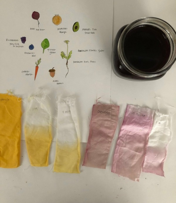 Stoff färben Textilien färben Kleidung färben natürliche Stoffe und Farben