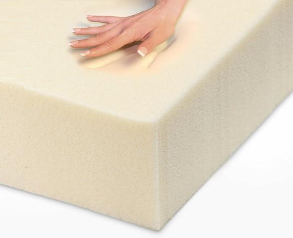 viscoschaummatratze memory foam
